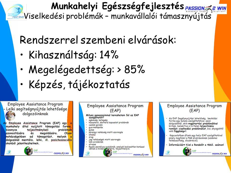Rendszerrel szembeni elvárások: Kihasználtság: 14% Megelégedettség: > 85% Képzés, tájékoztatás Munkahelyi Egészségfejlesztés Viselkedési problémák – m