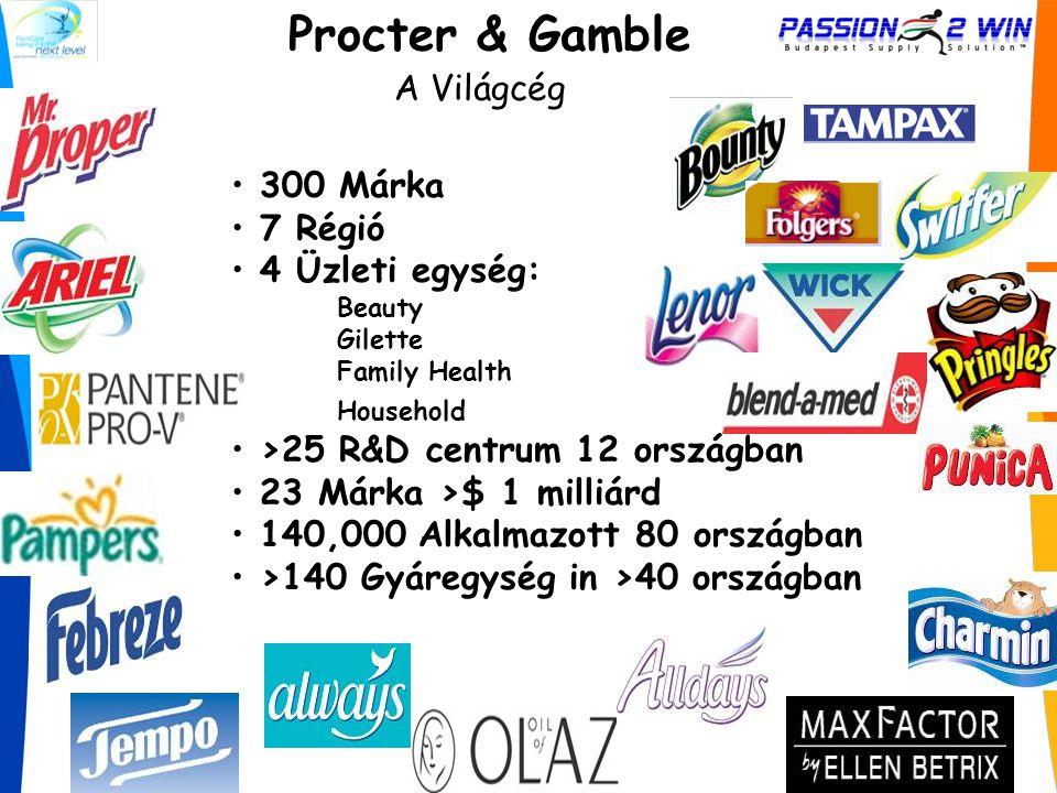 300 Márka 7 Régió 4 Üzleti egység: Beauty Gilette Family Health Household >25 R&D centrum 12 országban 23 Márka >$ 1 milliárd 140,000 Alkalmazott 80 o