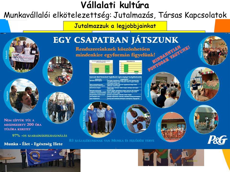 Jutalmazzuk a legjobbjainkat Arany-CsapatKövetendő példák Szuper csapat vagyunk! BajnokainkLegjobb trénerek Vállalati kultúra Munkavállalói elköteleze