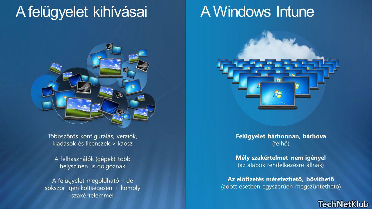 A felügyelet kihívásai A Windows Intune