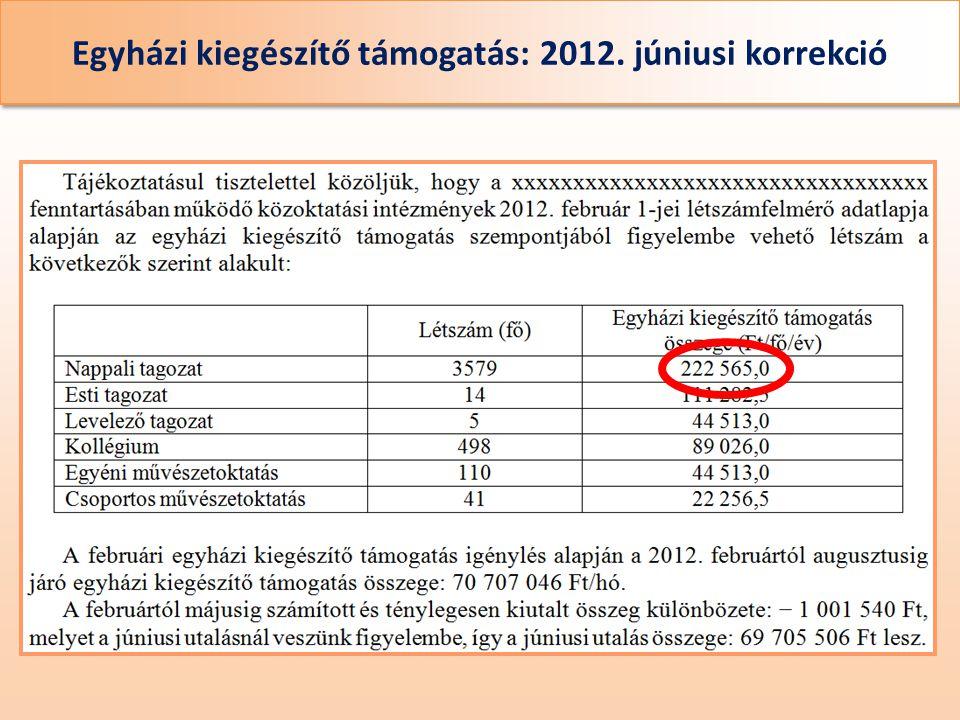 Egyházi kiegészítő támogatás: 2012. júniusi korrekció