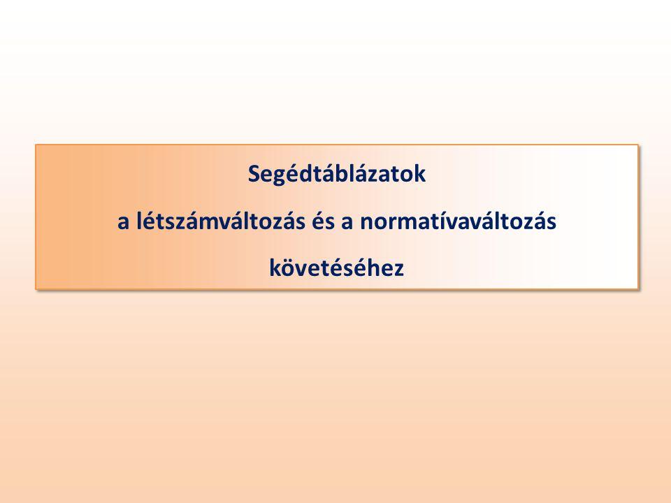 Segédtáblázatok a létszámváltozás és a normatívaváltozás követéséhez Segédtáblázatok a létszámváltozás és a normatívaváltozás követéséhez