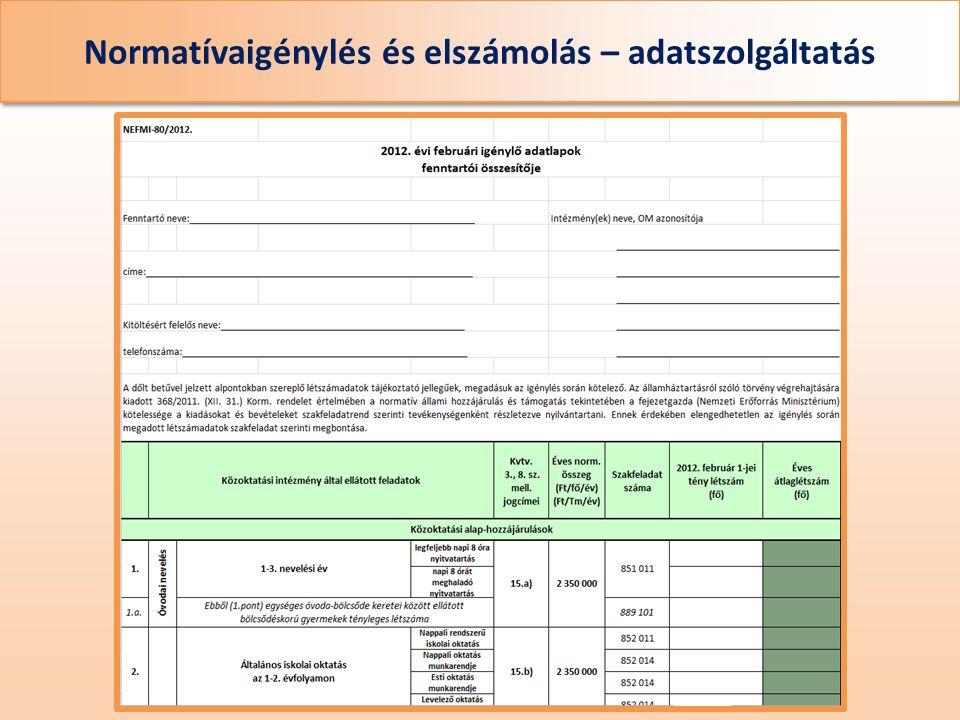 Normatívaigénylés és elszámolás – adatszolgáltatás