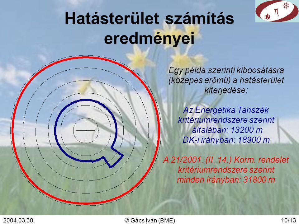 2004.03.30.© Gács Iván (BME)10/13 Hatásterület számítás eredményei Egy példa szerinti kibocsátásra (közepes erőmű) a hatásterület kiterjedése: Az Energetika Tanszék kritériumrendszere szerint általában: 13200 m DK-i irányban: 18900 m A 21/2001.