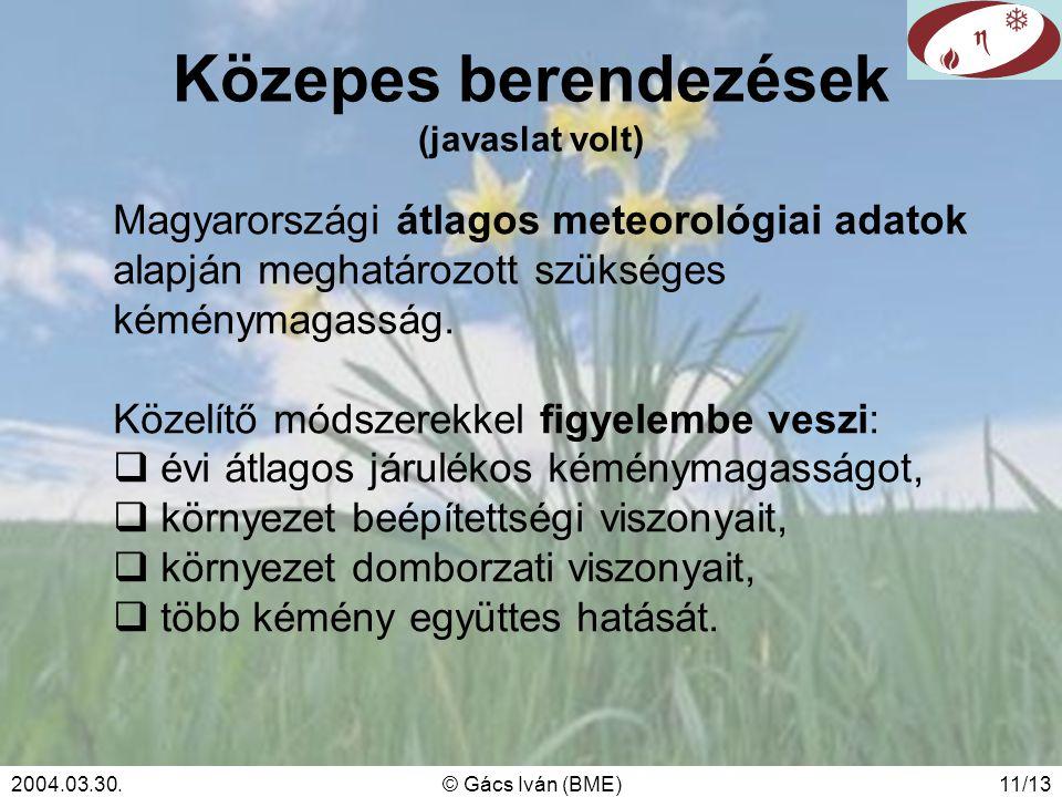 2004.03.30.© Gács Iván (BME)11/13 Közepes berendezések (javaslat volt) Magyarországi átlagos meteorológiai adatok alapján meghatározott szükséges kéménymagasság.