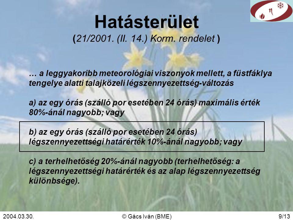 2004.03.30.© Gács Iván (BME)9/13 … a leggyakoribb meteorológiai viszonyok mellett, a füstfáklya tengelye alatti talajközeli légszennyezettség-változás