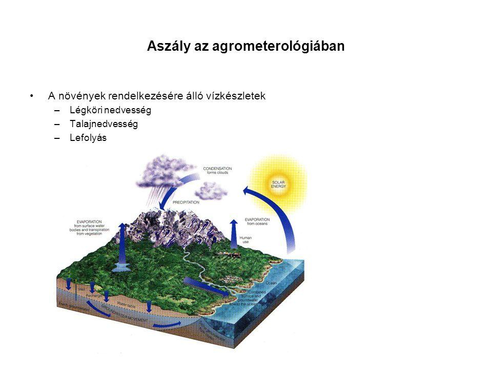 Aszály az agrometerológiában A növények rendelkezésére álló vízkészletek –Légköri nedvesség –Talajnedvesség –Lefolyás