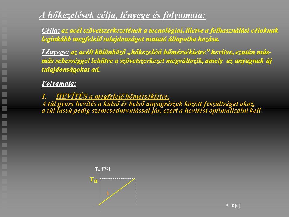A hőkezelések célja, lényege és folyamata: Célja: az acél szövetszerkezetének a tecnológiai, illetve a felhasználási céloknak leginkább megfelelő tula