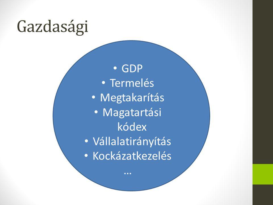 Gazdasági GDP Termelés Megtakarítás Magatartási kódex Vállalatirányítás Kockázatkezelés …
