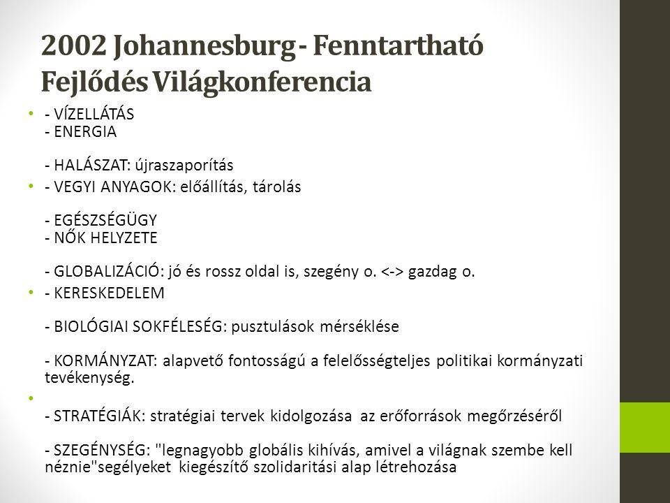 2002 Johannesburg - Fenntartható Fejlődés Világkonferencia - VÍZELLÁTÁS - ENERGIA - HALÁSZAT: újraszaporítás - VEGYI ANYAGOK: előállítás, tárolás - EGÉSZSÉGÜGY - NŐK HELYZETE - GLOBALIZÁCIÓ: jó és rossz oldal is, szegény o.