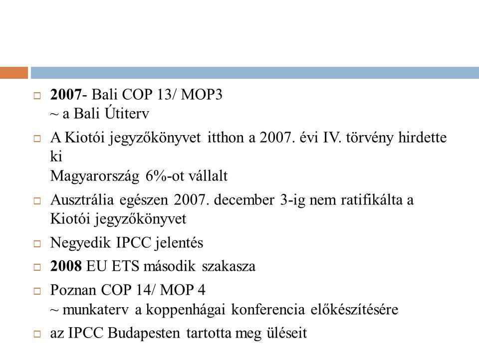  2007- Bali COP 13/ MOP3 ~ a Bali Útiterv  A Kiotói jegyzőkönyvet itthon a 2007. évi IV. törvény hirdette ki Magyarország 6%-ot vállalt  Ausztrália