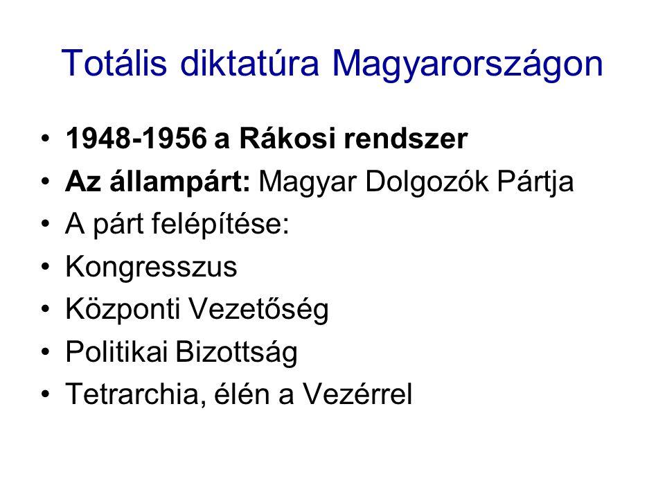 Totális diktatúra Magyarországon 1948-1956 a Rákosi rendszer Az állampárt: Magyar Dolgozók Pártja A párt felépítése: Kongresszus Központi Vezetőség Po