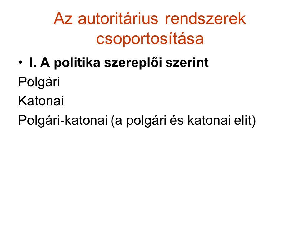 Az autoritárius rendszerek csoportosítása I. A politika szereplői szerint Polgári Katonai Polgári-katonai (a polgári és katonai elit)