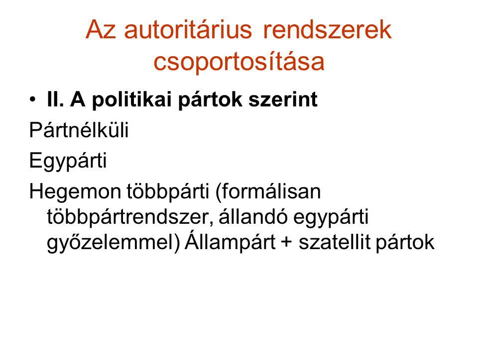 Az autoritárius rendszerek csoportosítása II. A politikai pártok szerint Pártnélküli Egypárti Hegemon többpárti (formálisan többpártrendszer, állandó