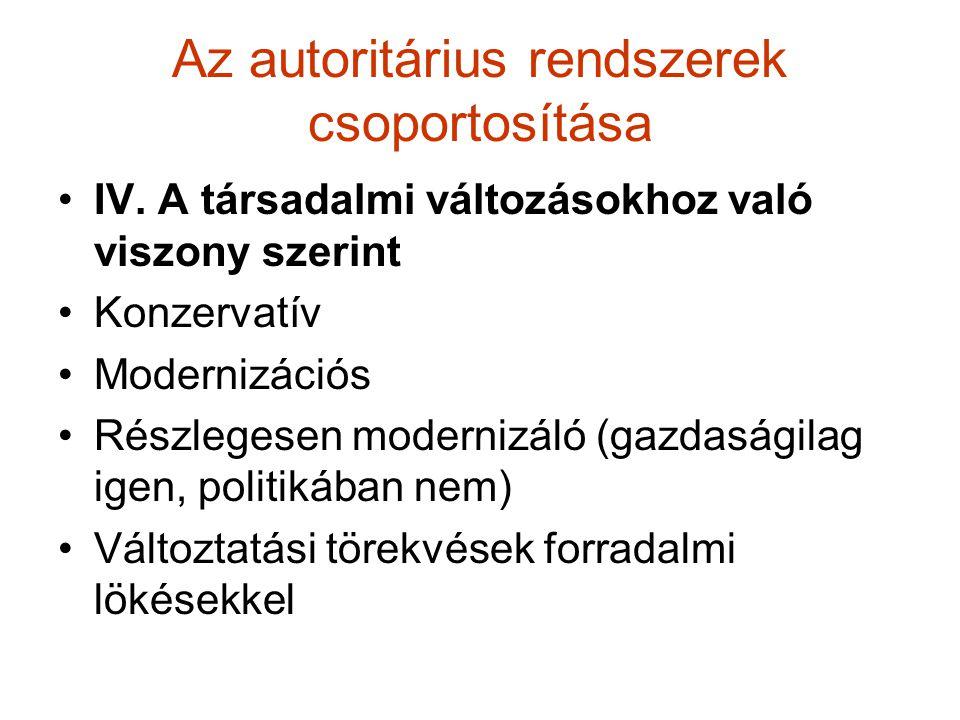 Az autoritárius rendszerek csoportosítása IV. A társadalmi változásokhoz való viszony szerint Konzervatív Modernizációs Részlegesen modernizáló (gazda
