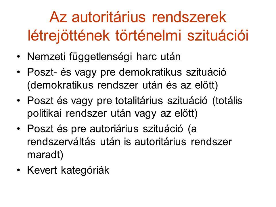 Az autoritárius rendszerek létrejöttének történelmi szituációi Nemzeti függetlenségi harc után Poszt- és vagy pre demokratikus szituáció (demokratikus
