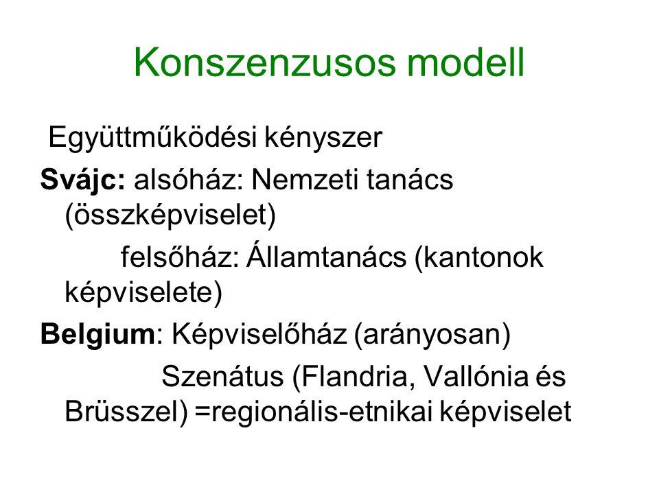 Konszenzusos modell Együttműködési kényszer Svájc: alsóház: Nemzeti tanács (összképviselet) felsőház: Államtanács (kantonok képviselete) Belgium: Képv
