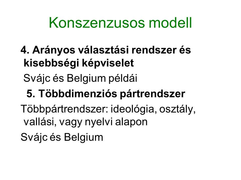 Konszenzusos modell 4. Arányos választási rendszer és kisebbségi képviselet Svájc és Belgium példái 5. Többdimenziós pártrendszer Többpártrendszer: id