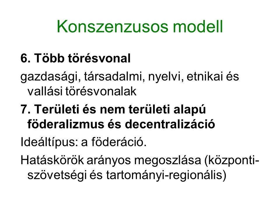 Konszenzusos modell 6. Több törésvonal gazdasági, társadalmi, nyelvi, etnikai és vallási törésvonalak 7. Területi és nem területi alapú föderalizmus é