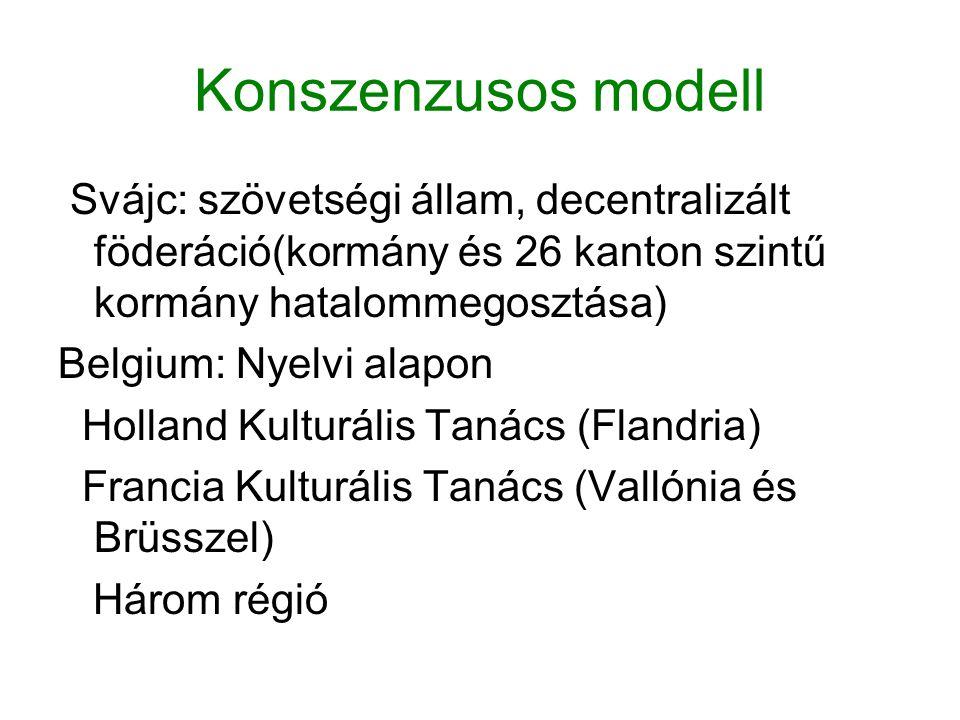 Konszenzusos modell Svájc: szövetségi állam, decentralizált föderáció(kormány és 26 kanton szintű kormány hatalommegosztása) Belgium: Nyelvi alapon Ho
