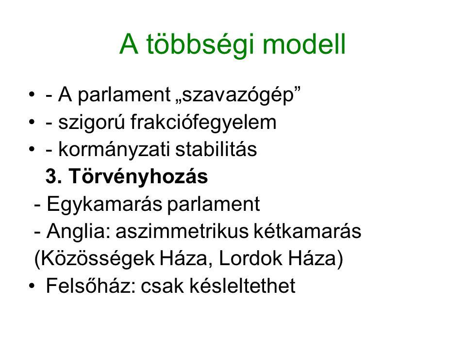 """A többségi modell - A parlament """"szavazógép"""" - szigorú frakciófegyelem - kormányzati stabilitás 3. Törvényhozás - Egykamarás parlament - Anglia: aszim"""