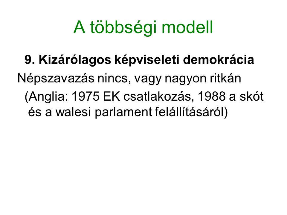 A többségi modell 9. Kizárólagos képviseleti demokrácia Népszavazás nincs, vagy nagyon ritkán (Anglia: 1975 EK csatlakozás, 1988 a skót és a walesi pa