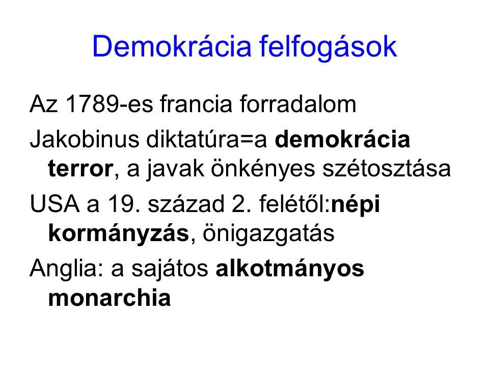 Demokrácia felfogások Az 1789-es francia forradalom Jakobinus diktatúra=a demokrácia terror, a javak önkényes szétosztása USA a 19. század 2. felétől: