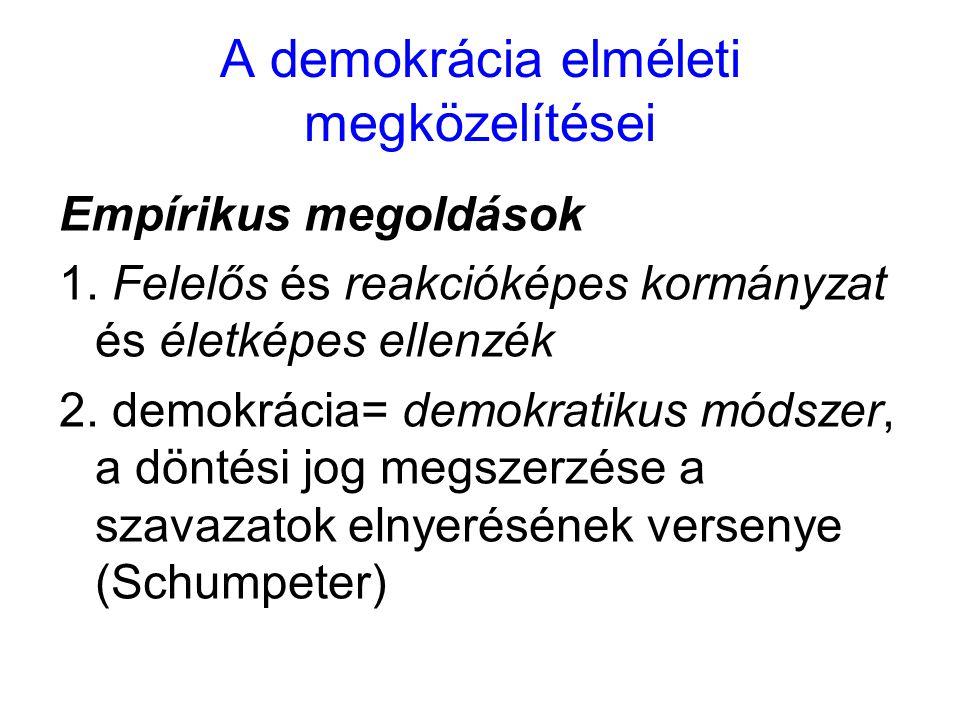 A demokrácia elméleti megközelítései Empírikus megoldások 1. Felelős és reakcióképes kormányzat és életképes ellenzék 2. demokrácia= demokratikus móds