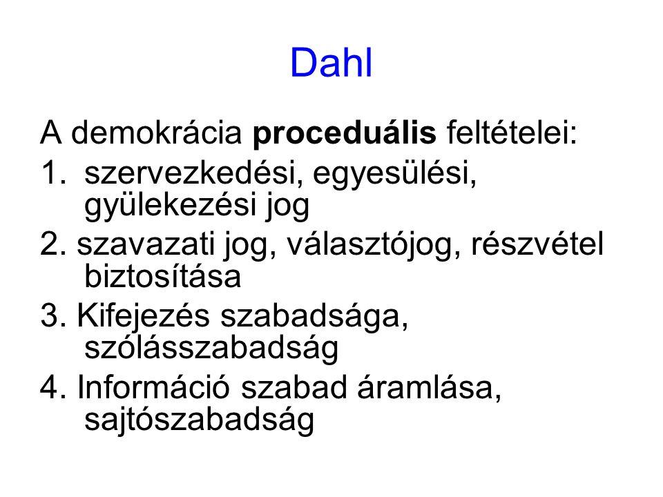 Dahl A demokrácia proceduális feltételei: 1.szervezkedési, egyesülési, gyülekezési jog 2. szavazati jog, választójog, részvétel biztosítása 3. Kifejez