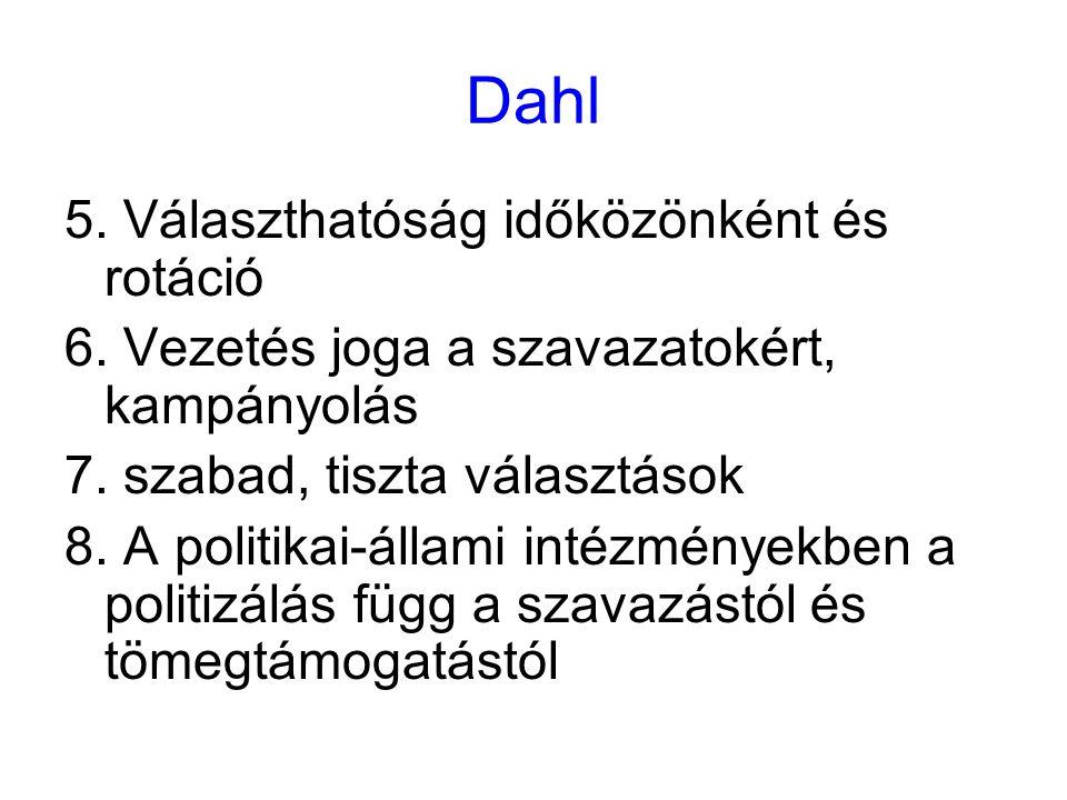 Dahl 5. Választhatóság időközönként és rotáció 6. Vezetés joga a szavazatokért, kampányolás 7. szabad, tiszta választások 8. A politikai-állami intézm