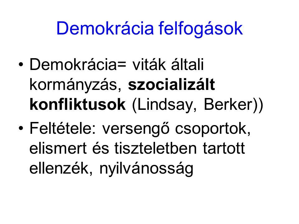 Demokrácia felfogások Demokrácia= viták általi kormányzás, szocializált konfliktusok (Lindsay, Berker)) Feltétele: versengő csoportok, elismert és tis