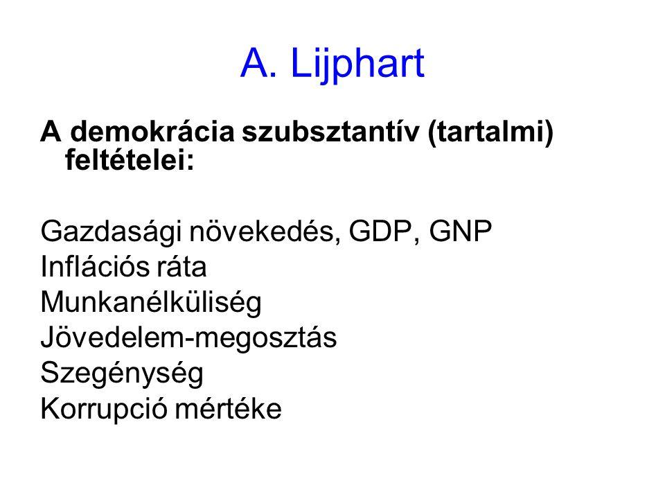 A. Lijphart A demokrácia szubsztantív (tartalmi) feltételei: Gazdasági növekedés, GDP, GNP Inflációs ráta Munkanélküliség Jövedelem-megosztás Szegénys