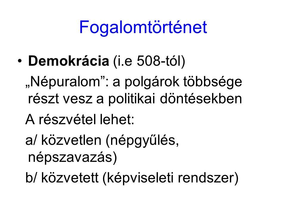 """Fogalomtörténet Demokrácia (i.e 508-tól) """"Népuralom"""": a polgárok többsége részt vesz a politikai döntésekben A részvétel lehet: a/ közvetlen (népgyűlé"""
