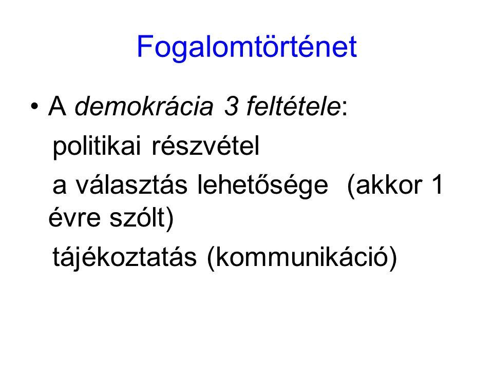 Fogalomtörténet Platon A demokrácia a csőcselék hatalma, nem szabadság, hanem szabadosság Arisztotelész A szegények uralma, akik azt a meggazdagodásukra használják A legjobb kormányzati forma a politeia (különböző kormányzati formák jó ötvözete)