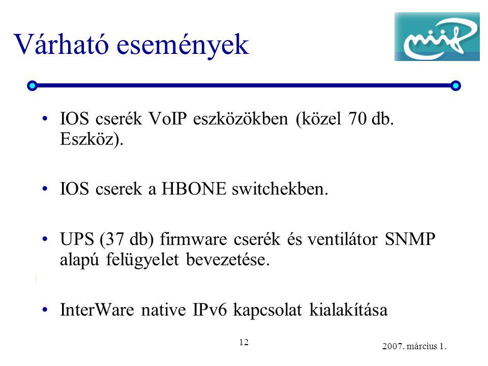 12 2007. március 1. Várható események IOS cserék VoIP eszközökben (közel 70 db.