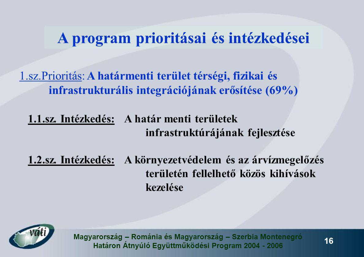 Magyarország – Románia és Magyarország – Szerbia Montenegró Határon Átnyúló Együttműködési Program 2004 - 2006 16 A program prioritásai és intézkedése