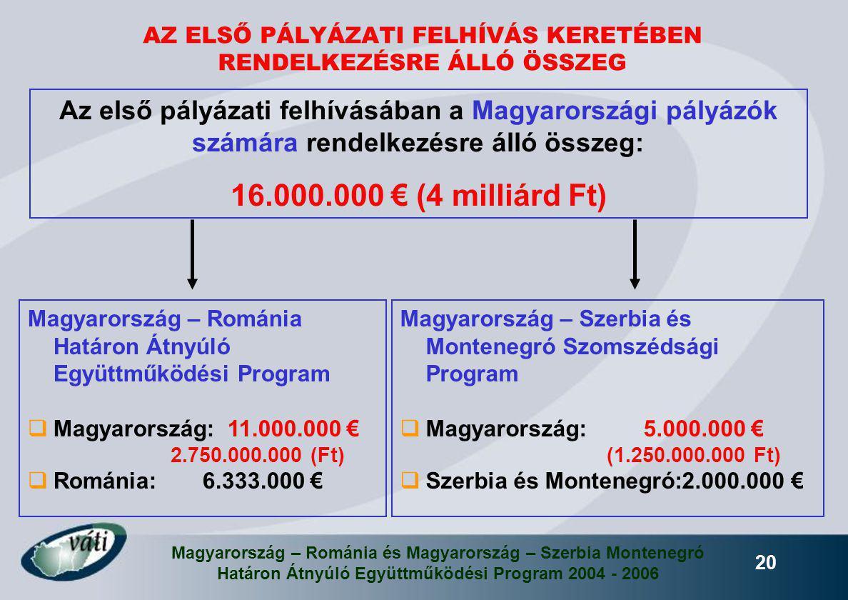 Magyarország – Románia és Magyarország – Szerbia Montenegró Határon Átnyúló Együttműködési Program 2004 - 2006 20 AZ ELSŐ PÁLYÁZATI FELHÍVÁS KERETÉBEN