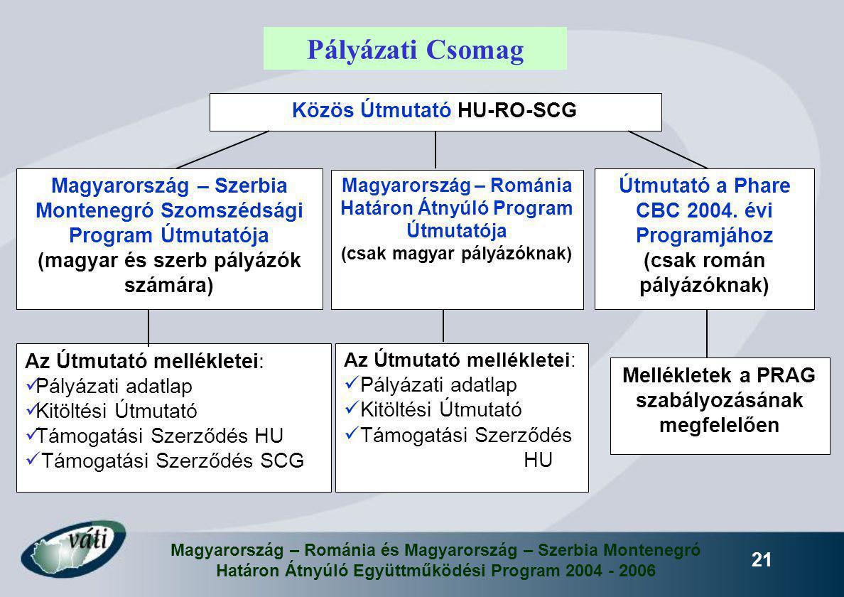 Magyarország – Románia és Magyarország – Szerbia Montenegró Határon Átnyúló Együttműködési Program 2004 - 2006 21 Közös Útmutató HU-RO-SCG Magyarorszá