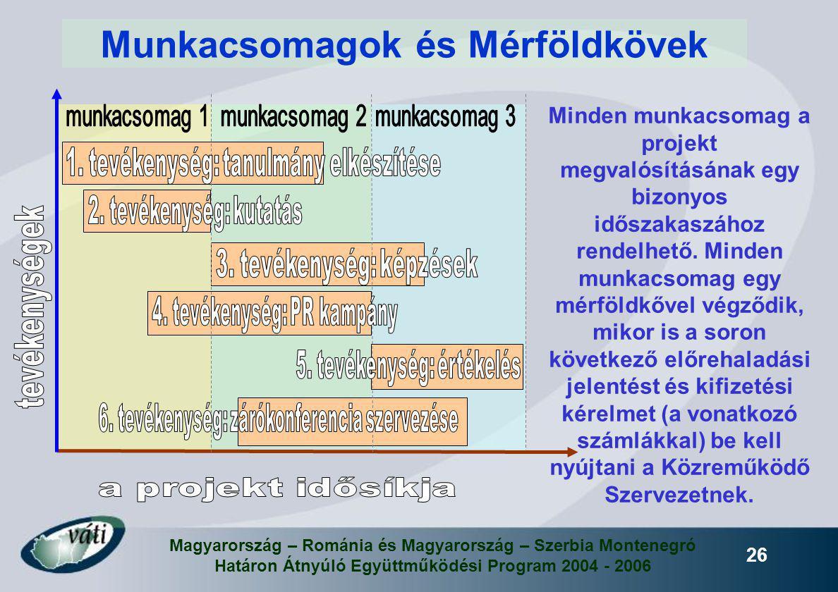 Magyarország – Románia és Magyarország – Szerbia Montenegró Határon Átnyúló Együttműködési Program 2004 - 2006 26 Munkacsomagok és Mérföldkövek Minden