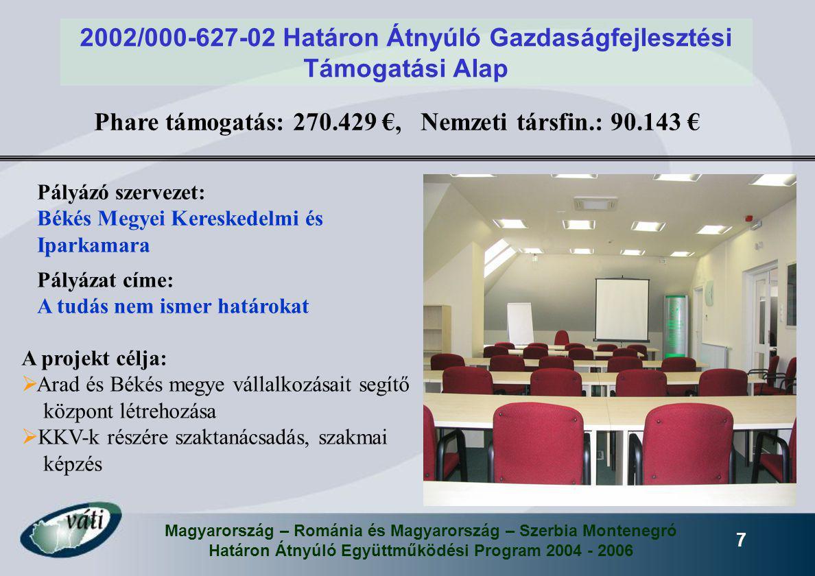 Magyarország – Románia és Magyarország – Szerbia Montenegró Határon Átnyúló Együttműködési Program 2004 - 2006 7 2002/000-627-02 Határon Átnyúló Gazda