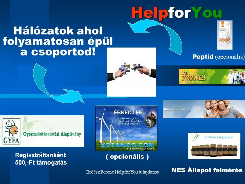 Erdész Ferenc HelpforYou tulajdonos HelpforYou Beregisztrálsz a HelpforYou rendszerébe Befizeted a csatlakozási díjat Elhatározod, hetente 1 embert csatlakoztatsz ( nem kötelező, javasolt) Ha hetente 2-nél több meghívód csatlakozik, pozíció-előnyre teszel szert A rendszer egy vonalban felfele kitol Valamennyi hálózatban követnek Lépésről – lépésre!