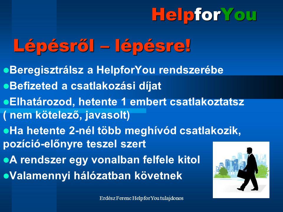 Erdész Ferenc HelpforYou tulajdonos HelpforYou Beregisztrálsz a HelpforYou rendszerébe Befizeted a csatlakozási díjat Elhatározod, hetente 1 embert cs
