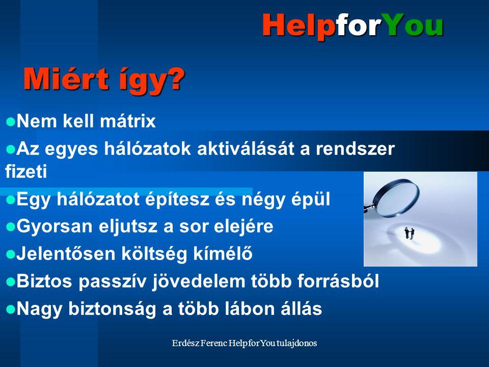 Erdész Ferenc HelpforYou tulajdonos HelpforYou Nem kell mátrix Az egyes hálózatok aktiválását a rendszer fizeti Egy hálózatot építesz és négy épül Gyo