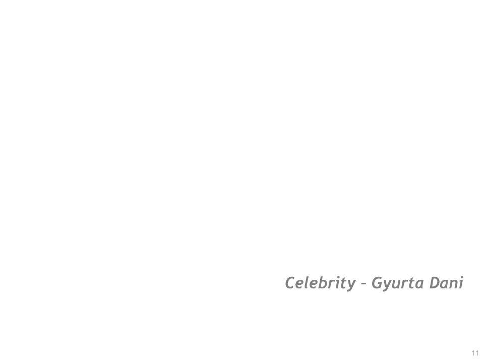 11 Celebrity – Gyurta Dani