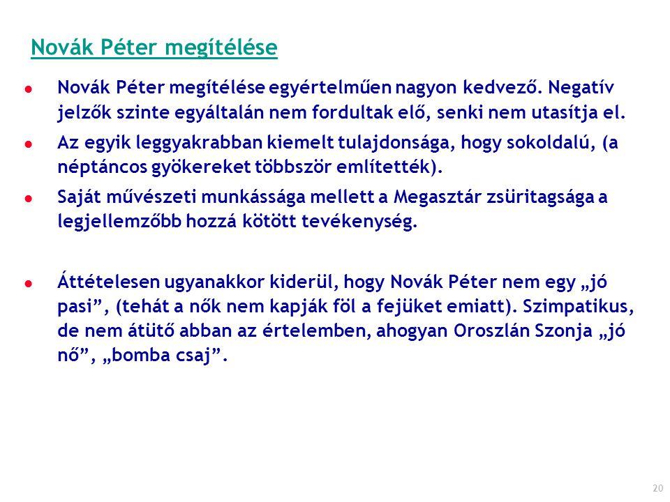 20 Novák Péter megítélése egyértelműen nagyon kedvező. Negatív jelzők szinte egyáltalán nem fordultak elő, senki nem utasítja el. Az egyik leggyakrabb