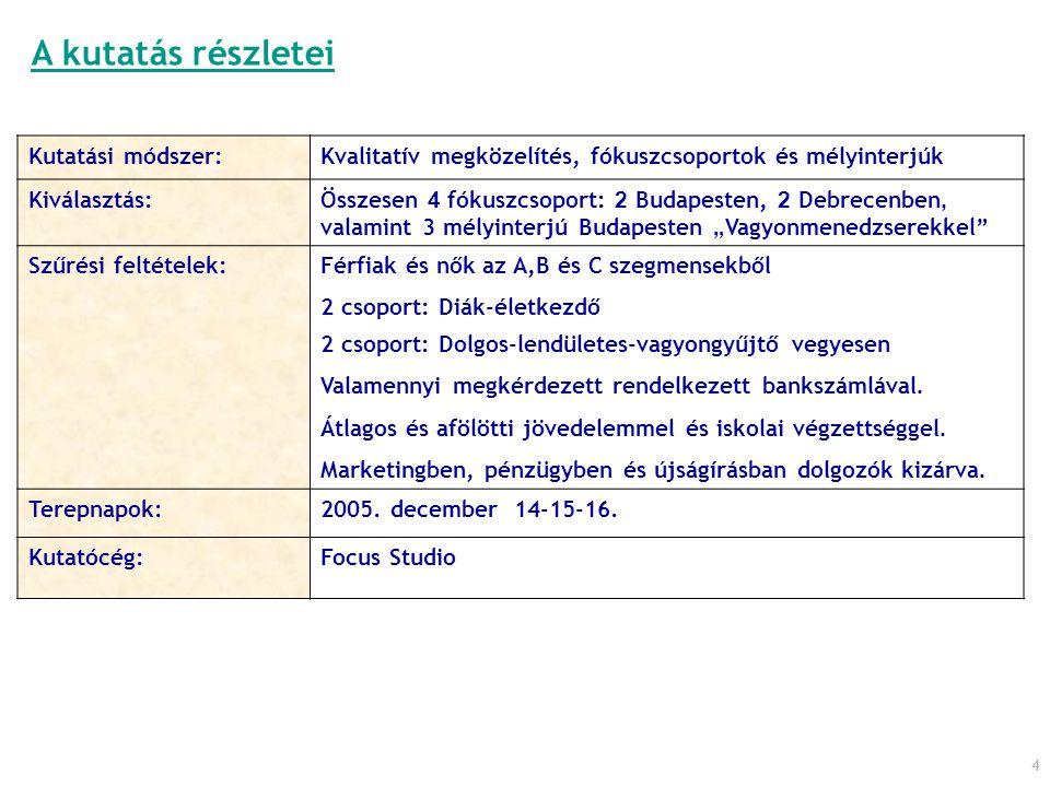 4 A kutatás részletei Kutatási módszer:Kvalitatív megközelítés, fókuszcsoportok és mélyinterjúk Kiválasztás:Összesen 4 fókuszcsoport: 2 Budapesten, 2