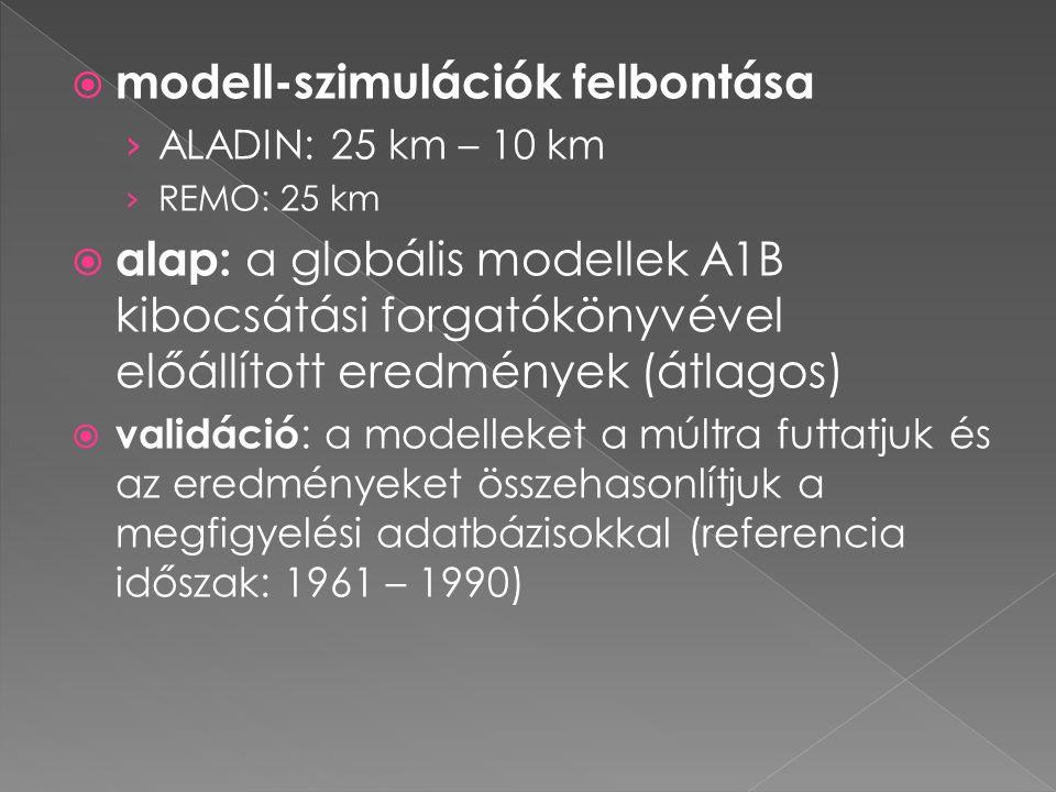  modell-szimulációk felbontása › ALADIN: 25 km – 10 km › REMO: 25 km  alap: a globális modellek A1B kibocsátási forgatókönyvével előállított eredmén