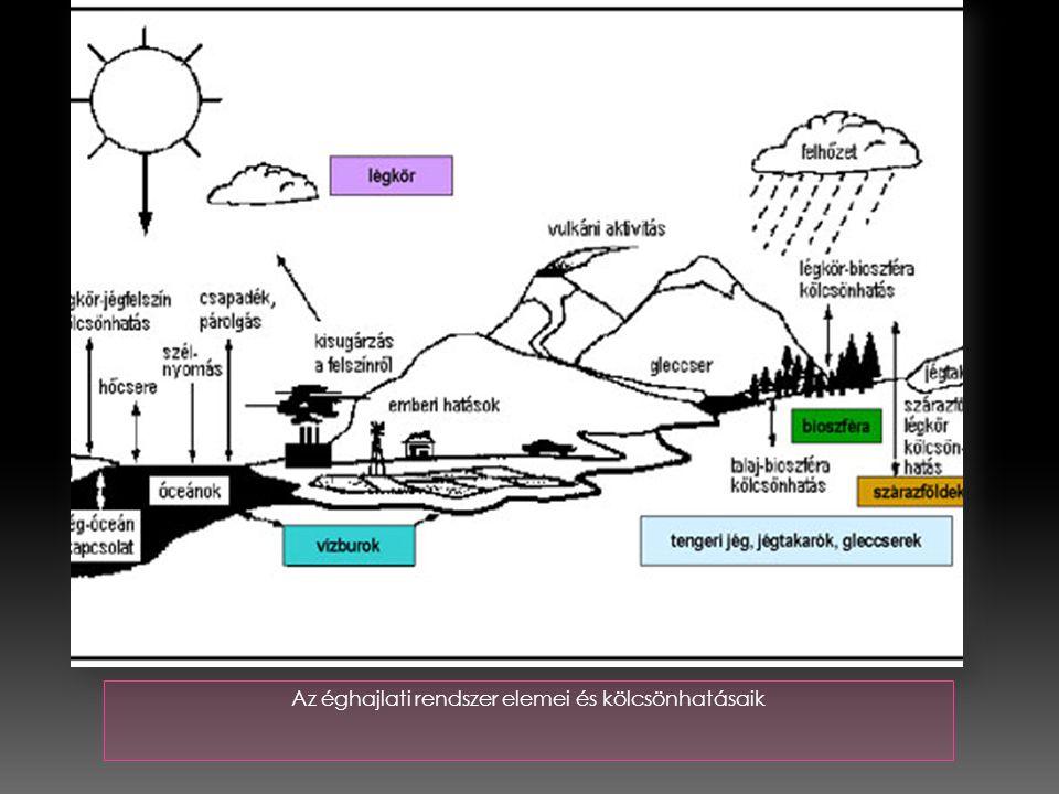  lehetőségünk van leírni velük az éghajlati rendszer válaszát egy feltételezett jövőbeli kényszerre (pl.