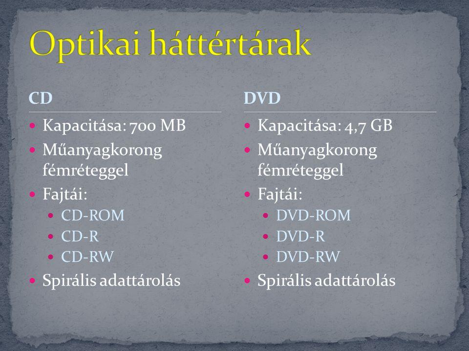 CD Kapacitása: 700 MB Műanyagkorong fémréteggel Fajtái: CD-ROM CD-R CD-RW Spirális adattárolás Kapacitása: 4,7 GB Műanyagkorong fémréteggel Fajtái: DV
