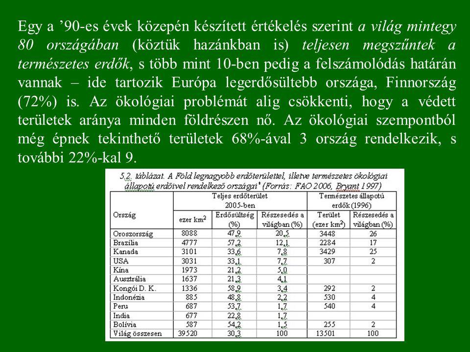 Egy a '90-es évek közepén készített értékelés szerint a világ mintegy 80 országában (köztük hazánkban is) teljesen megszűntek a természetes erdők, s több mint 10-ben pedig a felszámolódás határán vannak – ide tartozik Európa legerdősültebb országa, Finnország (72%) is.